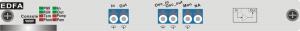 EDFA: Erbium-Doped Fiber Amplification Card