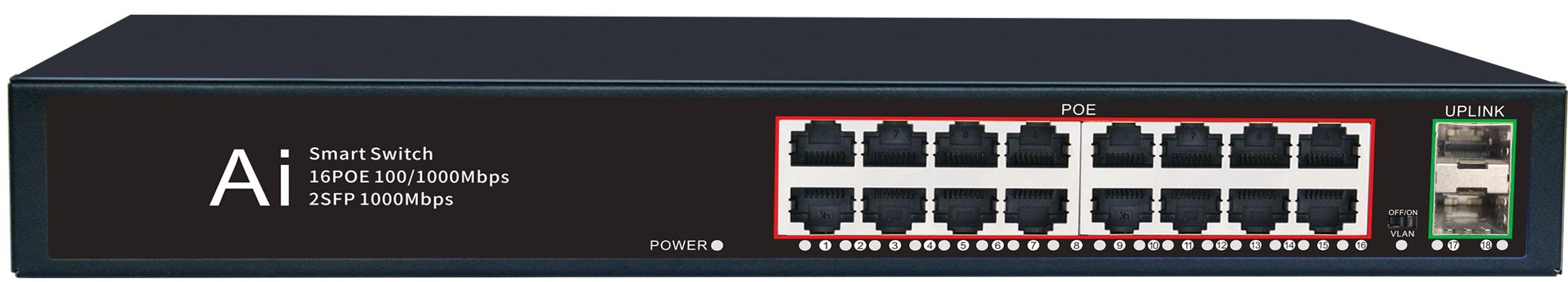 16 Ports 10/100/1000M PoE Port+2 Gigabit SFP Fiber Port, Smart PoE Switch JHA-P420016BMH Featured Image