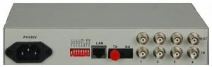 4E1 PDH Fiber Multiplexer(Desktop)