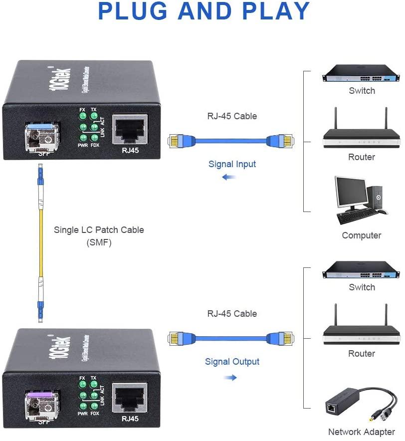 Application of optical fiber transceiver in CCTV/IP network video surveillance system